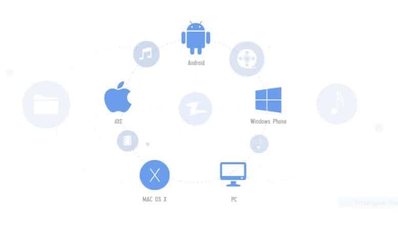 zapya apps